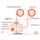 Anisoprint - Composer A3 3D-Drucker inkl. Produktschulung